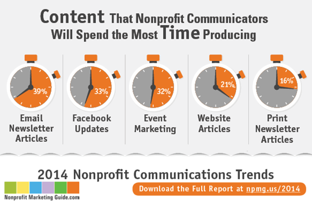 the nonprofit marketing guide pdf