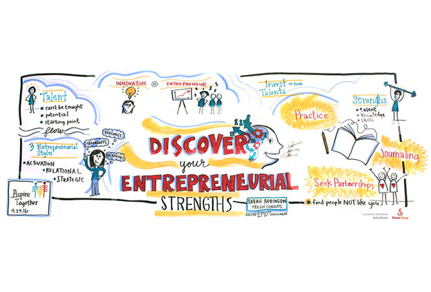 October 2016: Graphic recording for 'Discover Your Entrepreneurial Strengths' presentation by Sarah Robinson at Aspire Higher - Greater Lawrence Chamber of Commerce, IN event