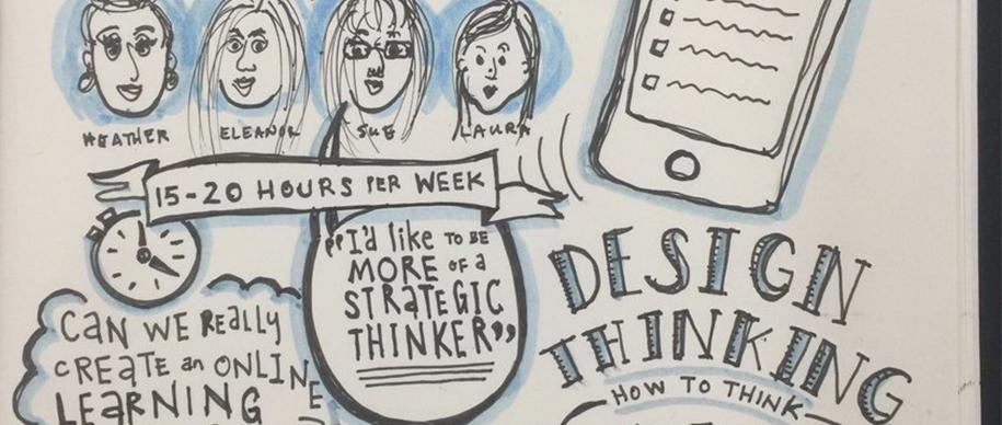 design thinking sketchnotes