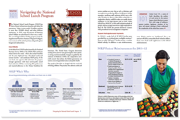 School Food 101: Navigating the School Lunch System - single-page, double-sided insert