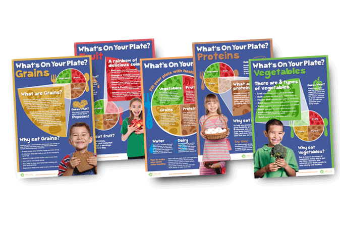 What's on Your Plate? Nutrition education for elementary students (actual size 24-in x 36-in)