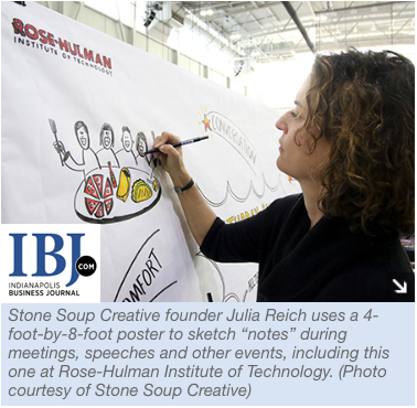 https://www.ibj.com/articles/69020-innovation-issue-visual-outlines-become-more-popular-note-taking-tool