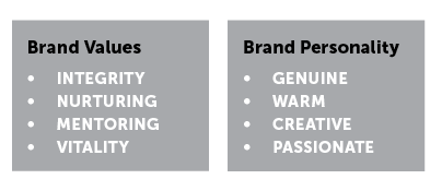 brand values and brand personality