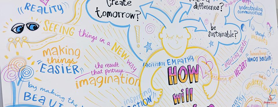 HOW Design Live 2019 Graphic Recording Julia Reich Stone Soup Creative