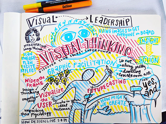 HOW Design Live 2019 Nora Herting Image Think sketchnotes by Julia Reich