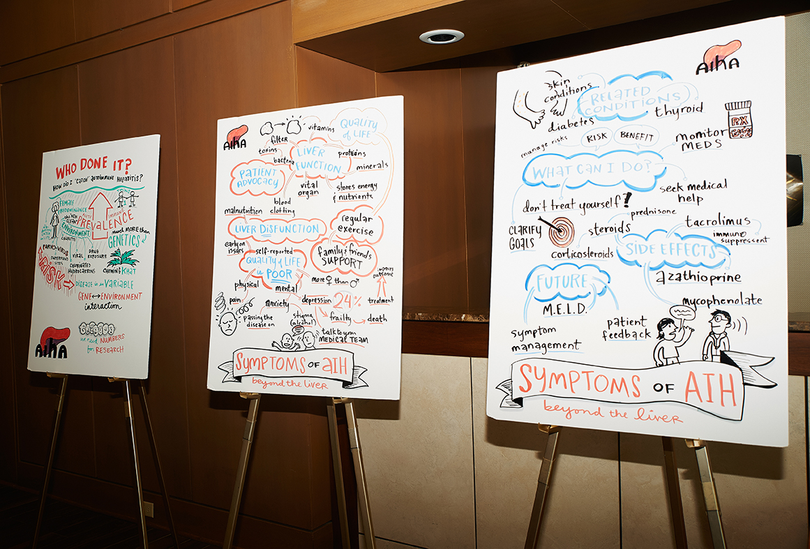 Autoimmune Hepatitis Association Conference Graphic Recording by Julia Reich of Stone Soup Creative
