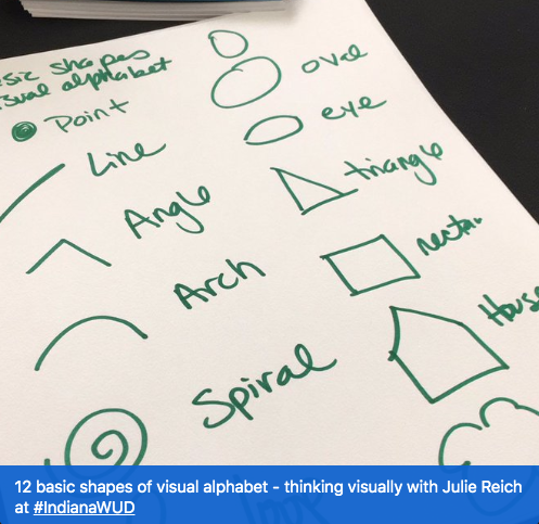 visual thinking 101: The Visual Alphabet