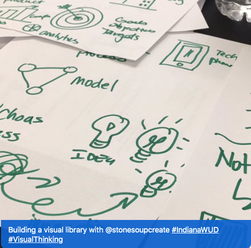 drawing icons - visual thinking 101