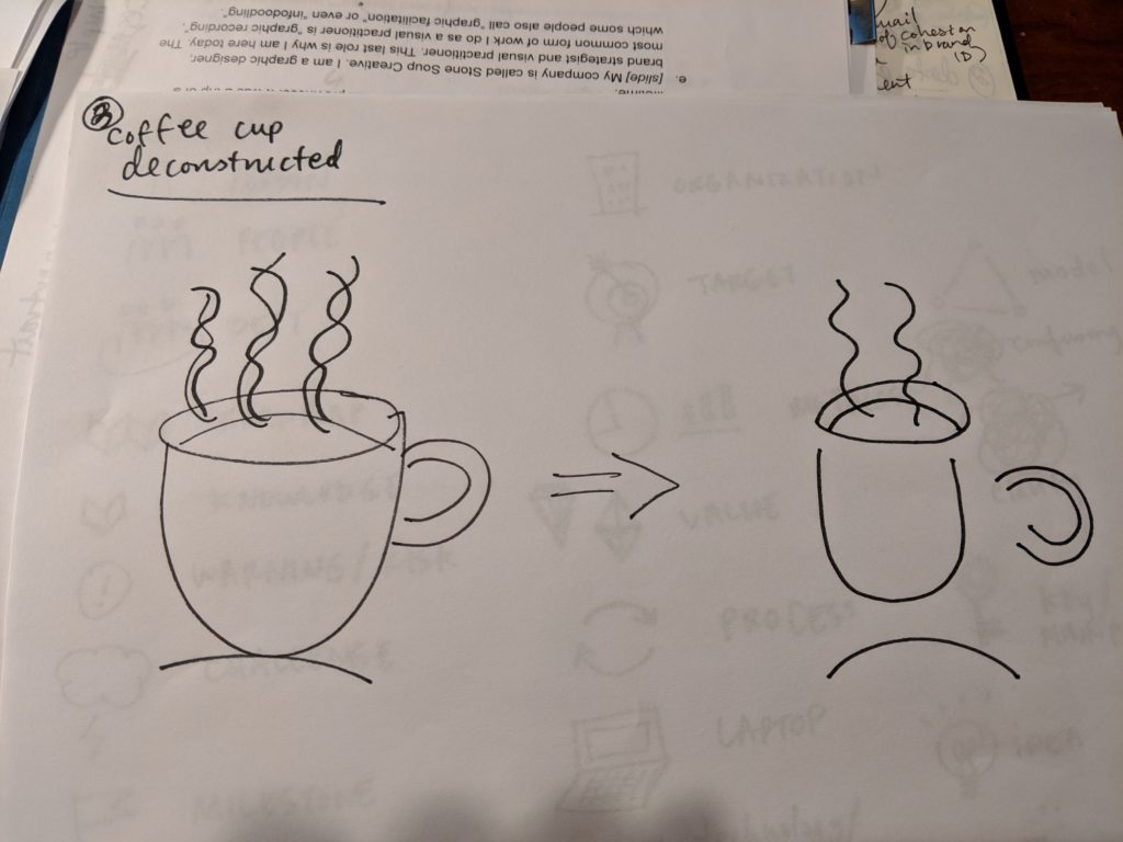 coffee cup deconstructed: from The Doodle Revolution