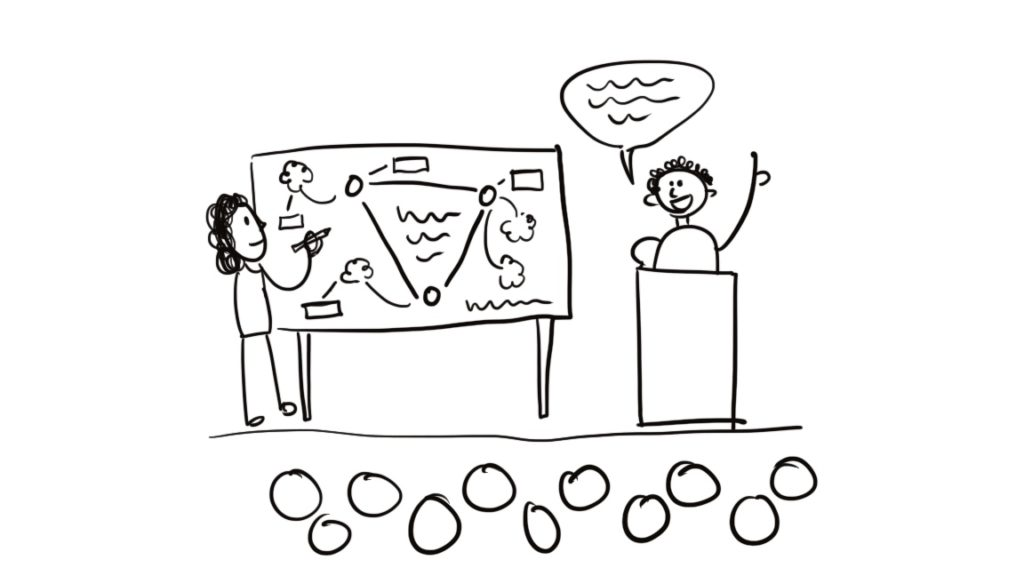 Julia Reich, graphic recorder, Visual Thinking for UX Design