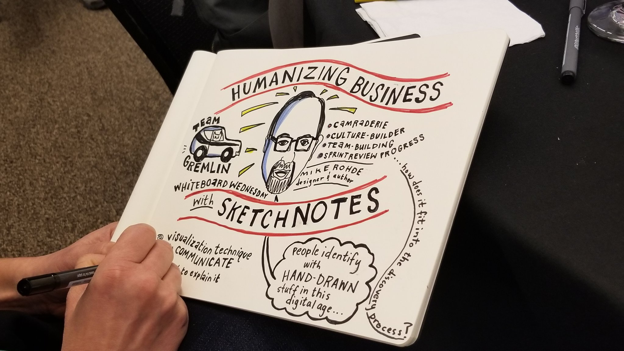 sketchnotes of the godfather of sketchnoting, Mike Rohde