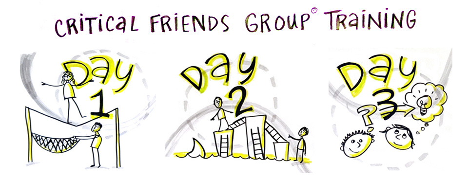 Crtical Friends Group Training - days 1-3 graphic recording