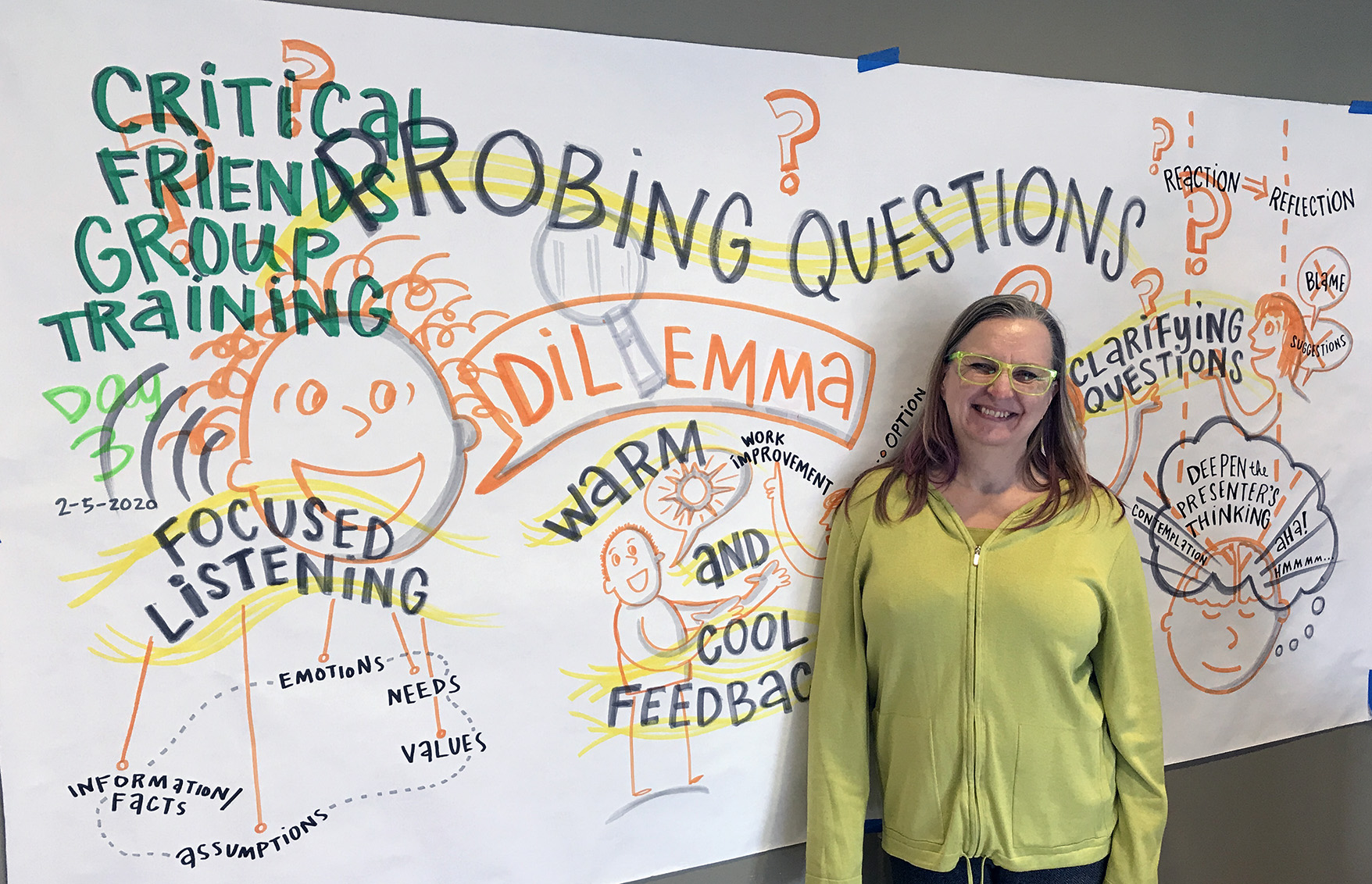 National School Reform Faculty Critical Friends Group training graphic recording with Luci McKean