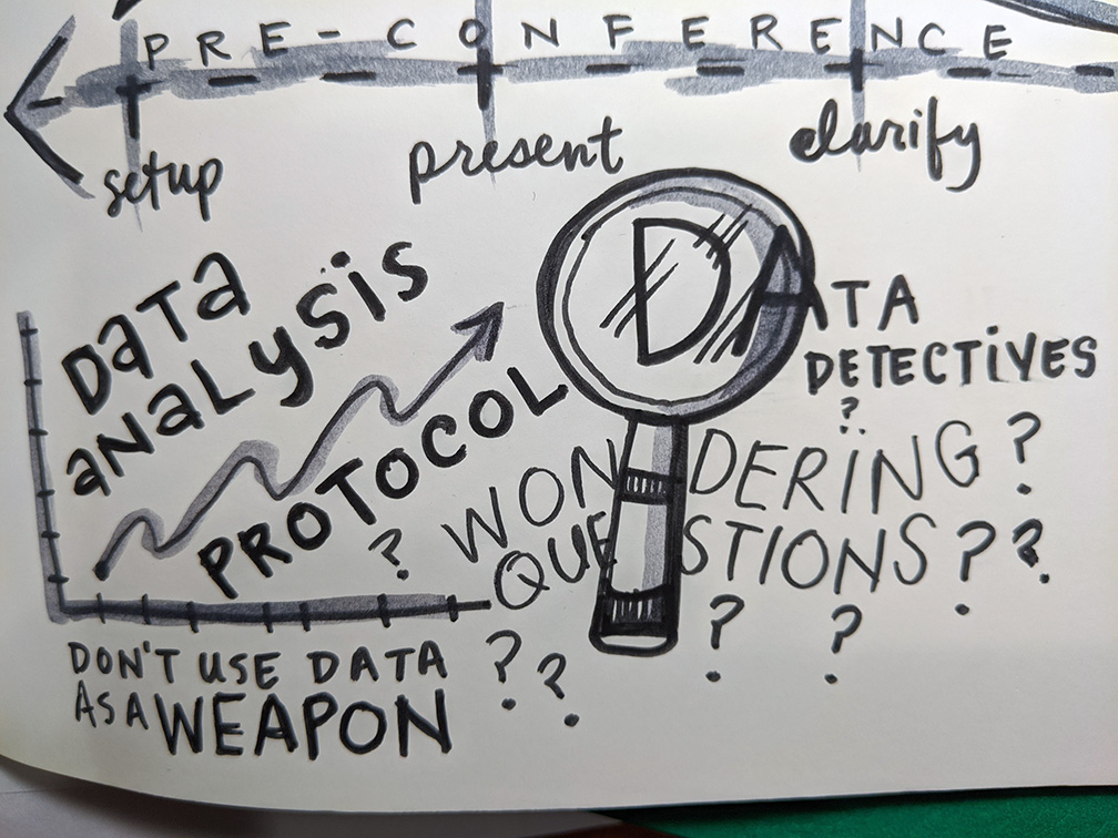 National School Reform Faculty Critical Friends Group training data analysis protocol sketchnotes