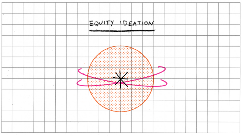 Equity Ideation by Fanny Luor https://thecreativeindependent.com/guides/how-to-begin-designing-for-diversity/