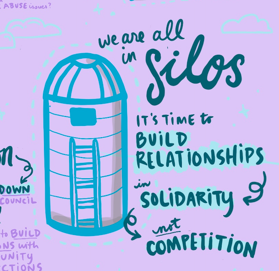 snippet of a silo drawing, part of a larger graphicrecording on the mental health care in Terre Haute