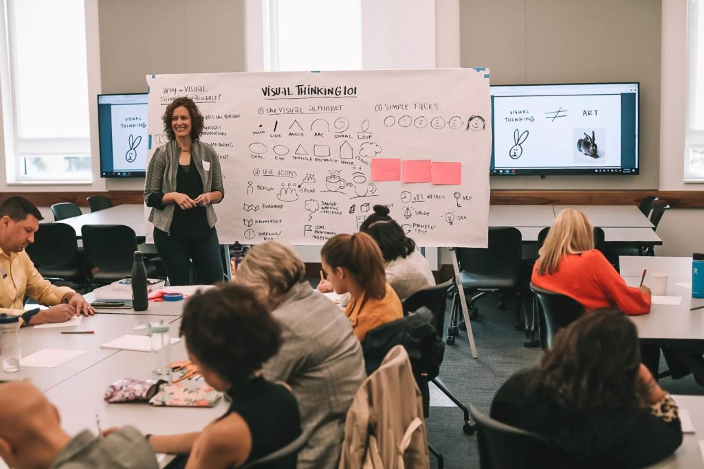 Day of Innovation 2019: Visual Thinking Strategies for Change